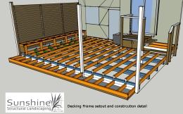 Decking designs